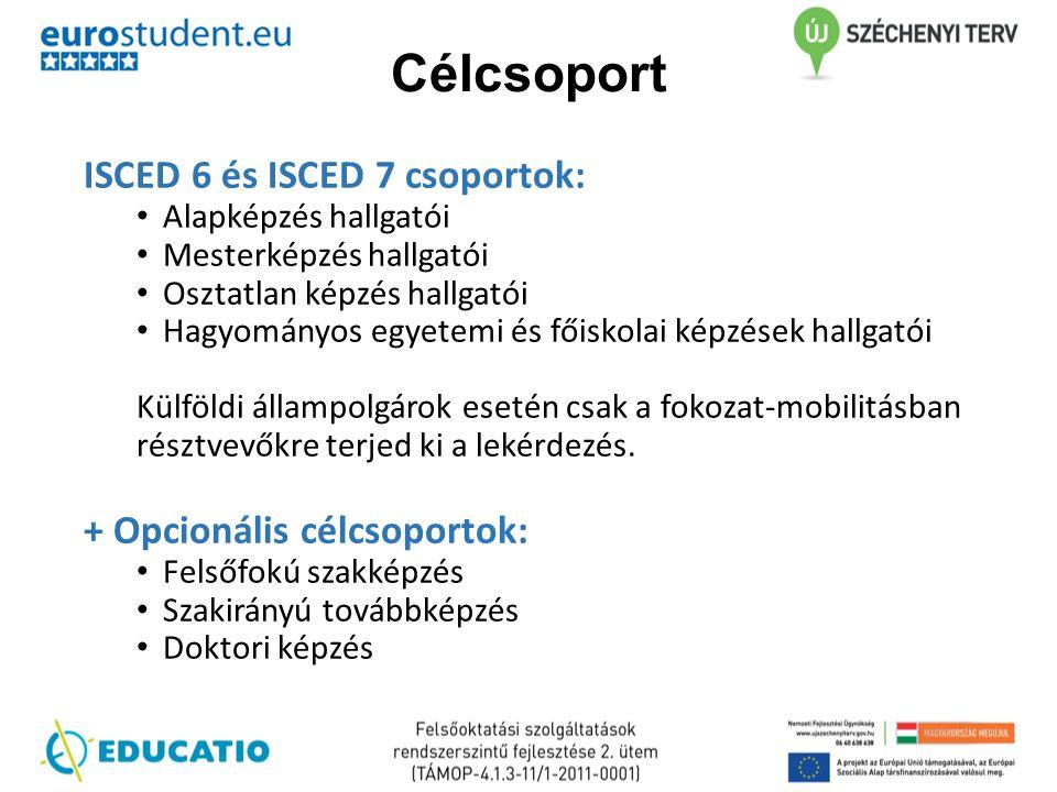 ISCED 6 és ISCED 7 csoportok: • Alapképzés hallgatói • Mesterképzés hallgatói • Osztatlan képzés hallgatói • Hagyományos egyetemi és főiskolai képzése