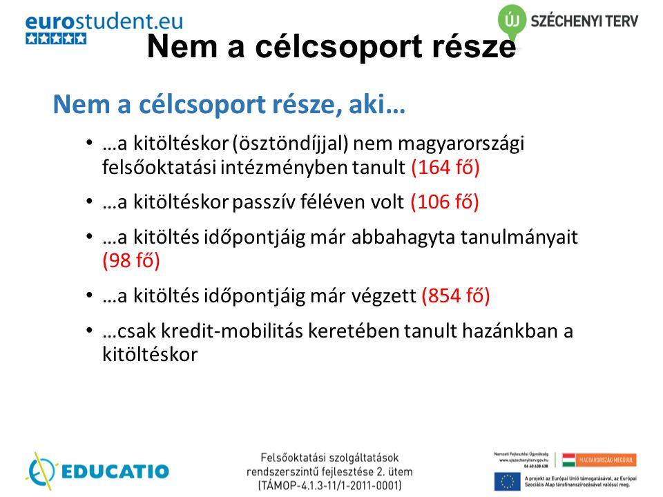 Nem a célcsoport része, aki… • …a kitöltéskor (ösztöndíjjal) nem magyarországi felsőoktatási intézményben tanult (164 fő) • …a kitöltéskor passzív fél