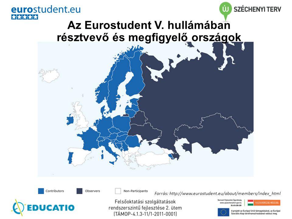 Az Eurostudent V. hullámában résztvevő és megfigyelő országok Forrás: http://www.eurostudent.eu/about/members/index_html