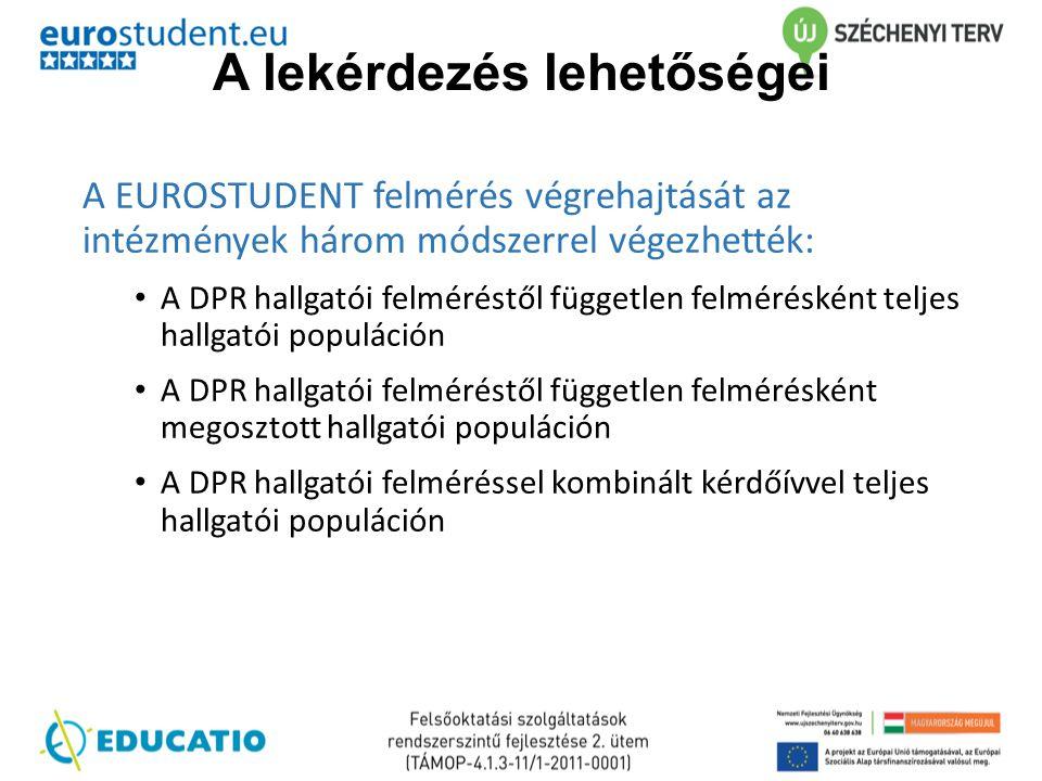 A EUROSTUDENT felmérés végrehajtását az intézmények három módszerrel végezhették: • A DPR hallgatói felméréstől független felmérésként teljes hallgató