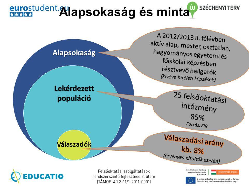 Alapsokaság és minta A 2012/2013 II. félévben aktív alap, mester, osztatlan, hagyományos egyetemi és főiskolai képzésben résztvevő hallgatók (kivéve h