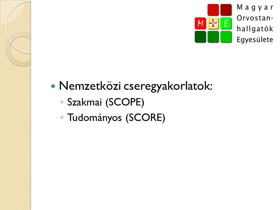Cservenyák Dóra Kimenő szakmai cseregyakorlati koordinátor (LEO-OUT) leoout.debrecen@humsirc.hu +36-30/4740-598 KÖSZÖNÖM A FIGYELMET!