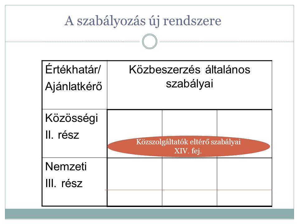 A szabályozás új rendszere Értékhatár/ Ajánlatkérő Közbeszerzés általános szabályai Közösségi II. rész Nemzeti III. rész Közszolgáltatók eltérő szabál