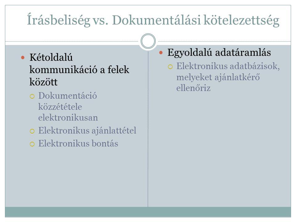 Írásbeliség vs. Dokumentálási kötelezettség  Kétoldalú kommunikáció a felek között  Dokumentáció közzététele elektronikusan  Elektronikus ajánlatté