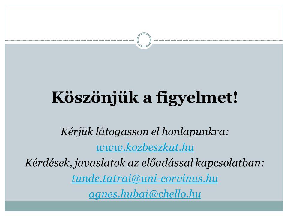 Köszönjük a figyelmet! Kérjük látogasson el honlapunkra: www.kozbeszkut.hu Kérdések, javaslatok az előadással kapcsolatban: tunde.tatrai@uni-corvinus.