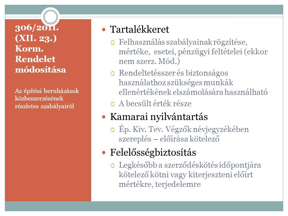 306/2011. (XII. 23.) Korm. Rendelet módosítása Az építési beruházások közbeszerzésének részletes szabályairól  Tartalékkeret  Felhasználás szabályai