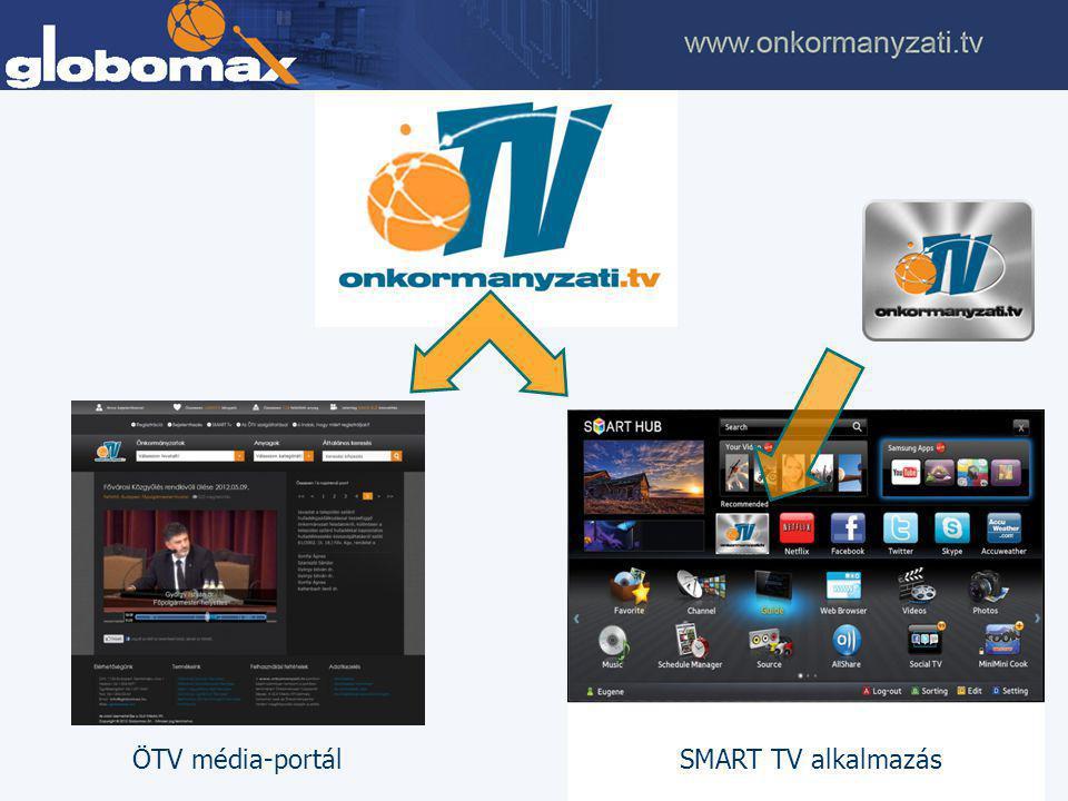 SMART TV alkalmazásÖTV média-portál