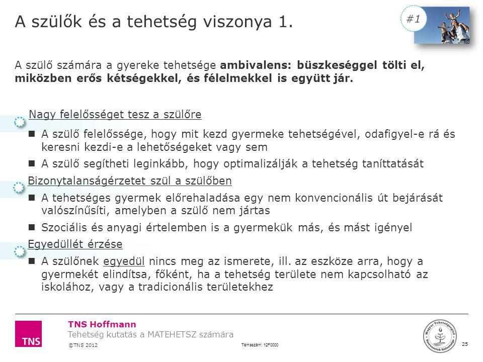 TNS Hoffmann ©TNS 2012 X AXIS LOWER LIMIT UPPER LIMIT CHART TOP Y AXIS LIMIT 25 Témaszám: 12F0000 Tehetség kutatás a MATEHETSZ számára LOGÓ SZÉLE A sz
