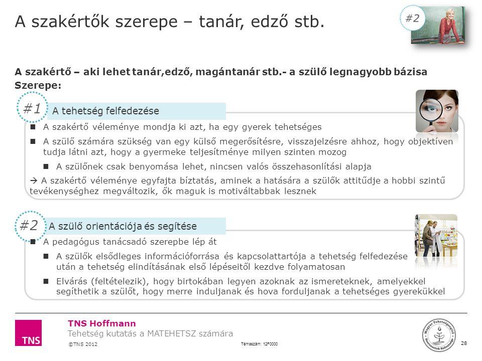 TNS Hoffmann ©TNS 2012 X AXIS LOWER LIMIT UPPER LIMIT CHART TOP Y AXIS LIMIT 28 Témaszám: 12F0000 Tehetség kutatás a MATEHETSZ számára LOGÓ SZÉLE A sz