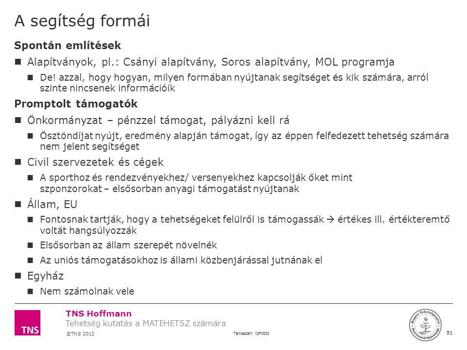 TNS Hoffmann ©TNS 2012 X AXIS LOWER LIMIT UPPER LIMIT CHART TOP Y AXIS LIMIT 51 Témaszám: 12F0000 Tehetség kutatás a MATEHETSZ számára LOGÓ SZÉLE A se