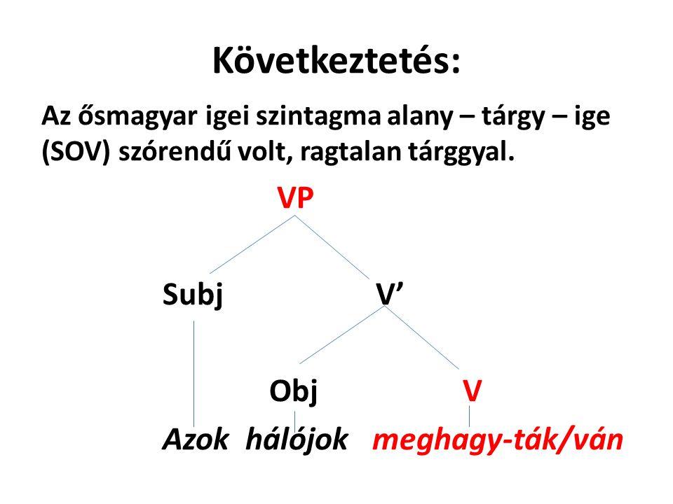 Következtetés: Az ősmagyar igei szintagma alany – tárgy – ige (SOV) szórendű volt, ragtalan tárggyal.