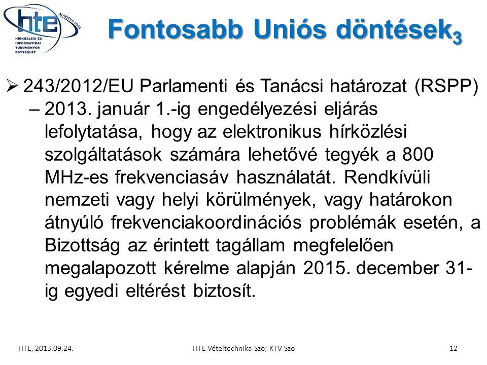 Fontosabb Uniós döntések 3  243/2012/EU Parlamenti és Tanácsi határozat (RSPP) –2013.