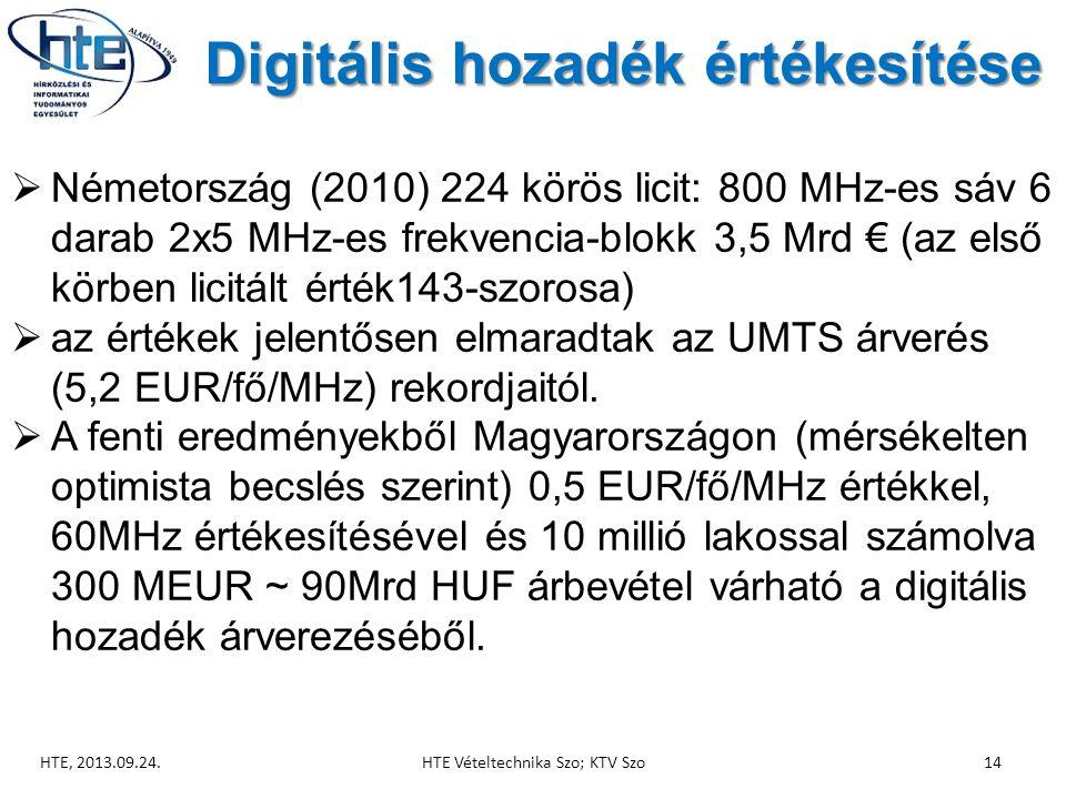 Digitális hozadék értékesítése  Németország (2010) 224 körös licit: 800 MHz-es sáv 6 darab 2x5 MHz-es frekvencia-blokk 3,5 Mrd € (az első körben licitált érték143-szorosa)  az értékek jelentősen elmaradtak az UMTS árverés (5,2 EUR/fő/MHz) rekordjaitól.