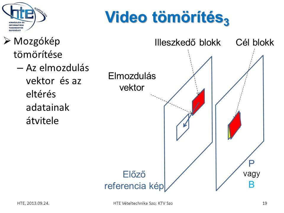 Video tömörítés 3 HTE, 2013.09.24.HTE Vételtechnika Szo; KTV Szo19 Cél blokkIlleszkedő blokk Elmozdulás vektor  Mozgókép tömörítése – Az elmozdulás vektor és az eltérés adatainak átvitele Előző referencia kép P vagy B