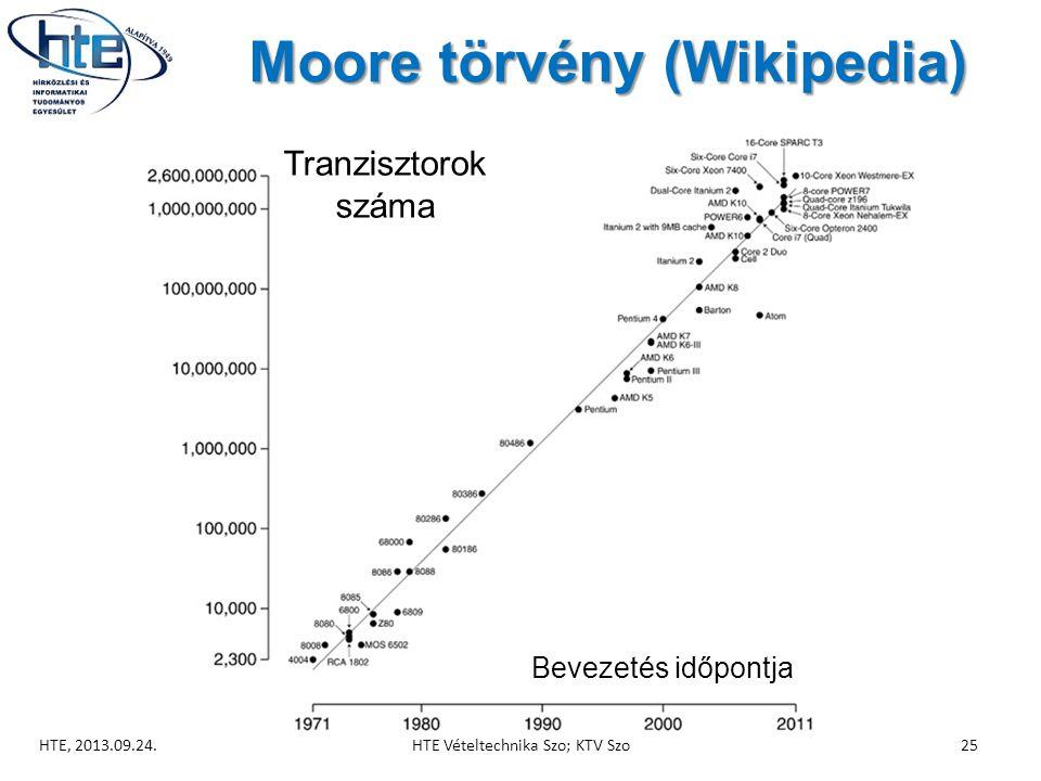 Moore törvény (Wikipedia) HTE, 2013.09.24.HTE Vételtechnika Szo; KTV Szo25 Tranzisztorok száma Bevezetés időpontja