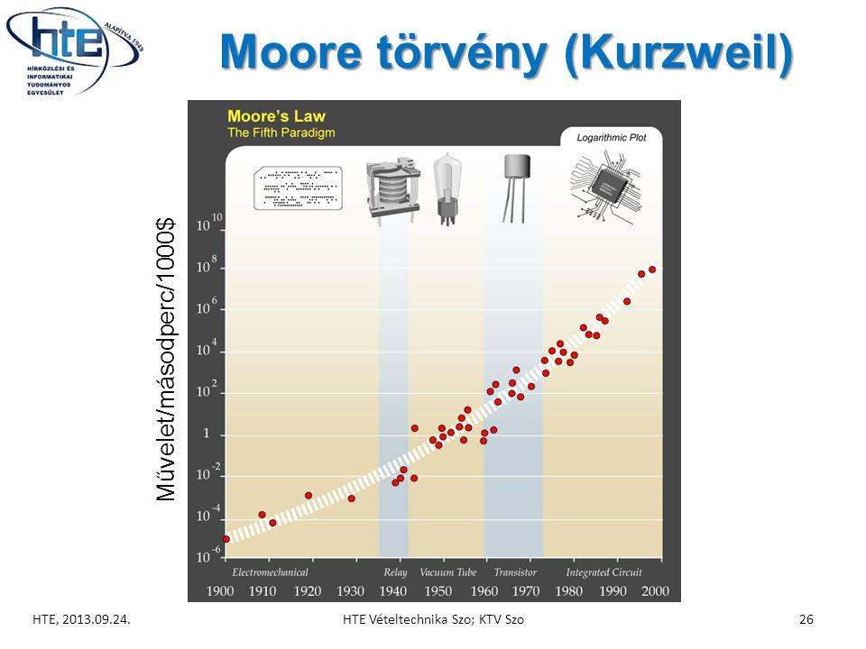 Moore törvény (Kurzweil) HTE, 2013.09.24.HTE Vételtechnika Szo; KTV Szo26 Művelet/másodperc/1000$