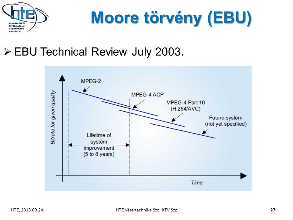 Moore törvény (EBU)  EBU Technical Review July 2003.