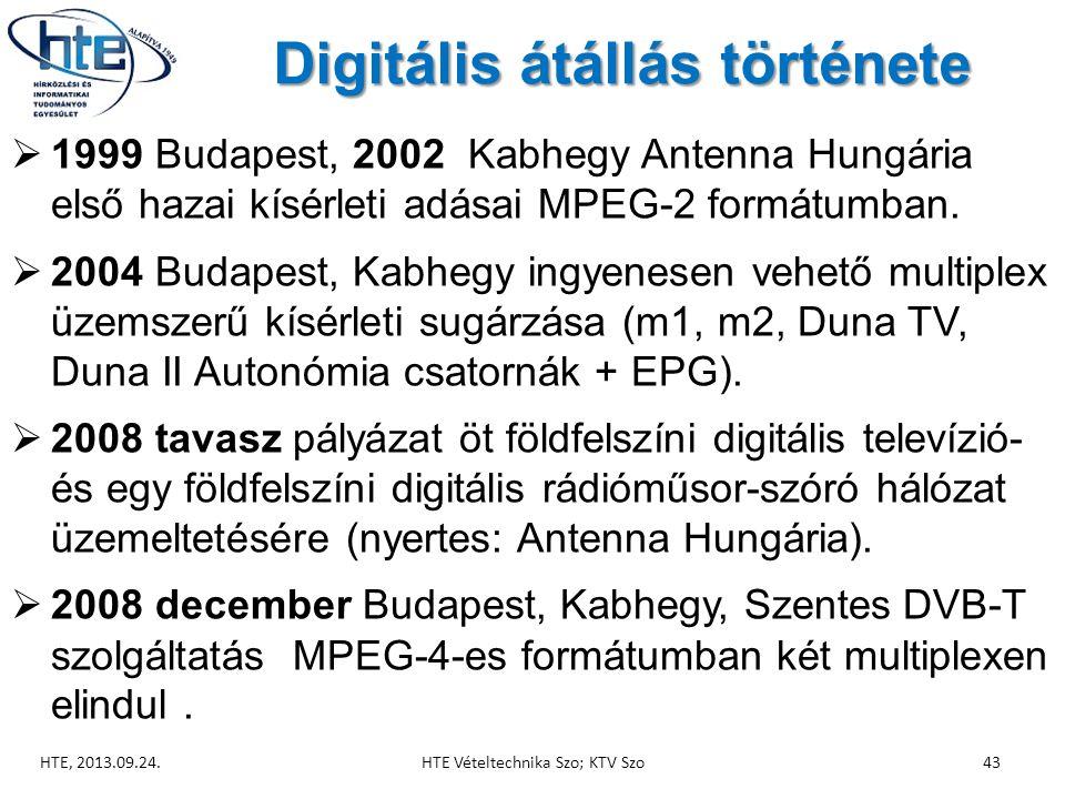 Digitális átállás története  1999 Budapest, 2002 Kabhegy Antenna Hungária első hazai kísérleti adásai MPEG-2 formátumban.
