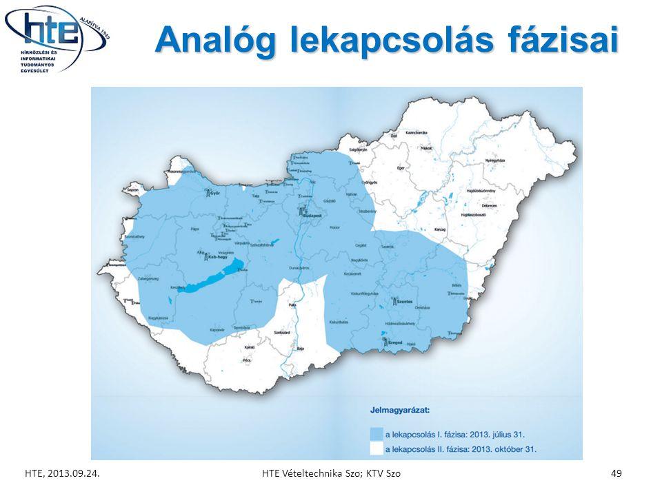 Analóg lekapcsolás fázisai HTE, 2013.09.24.HTE Vételtechnika Szo; KTV Szo49