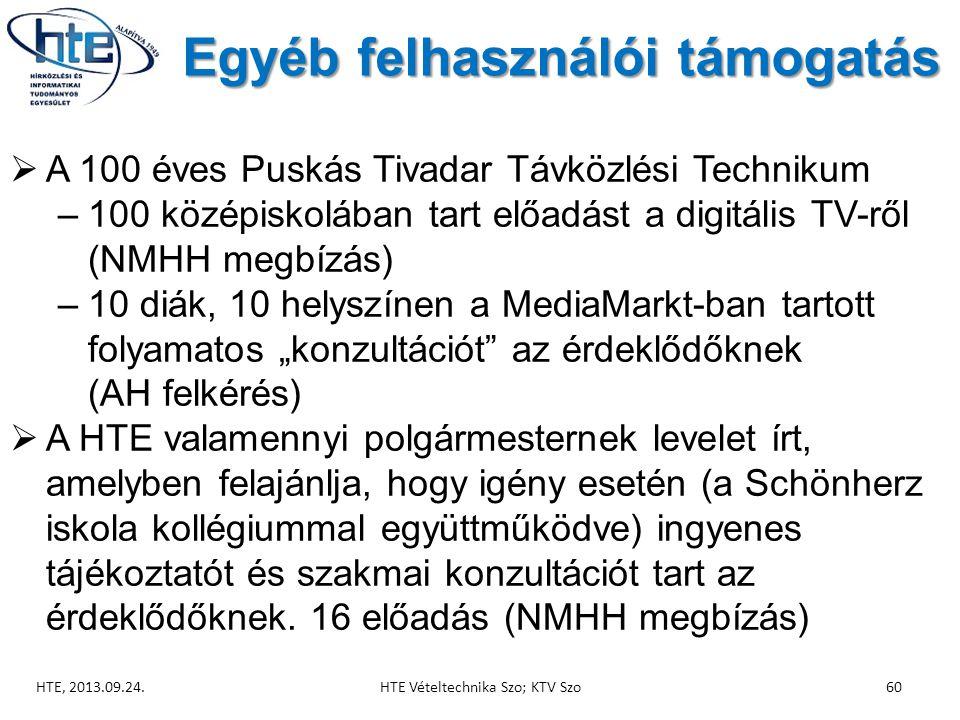 """Egyéb felhasználói támogatás  A 100 éves Puskás Tivadar Távközlési Technikum –100 középiskolában tart előadást a digitális TV-ről (NMHH megbízás) –10 diák, 10 helyszínen a MediaMarkt-ban tartott folyamatos """"konzultációt az érdeklődőknek (AH felkérés)  A HTE valamennyi polgármesternek levelet írt, amelyben felajánlja, hogy igény esetén (a Schönherz iskola kollégiummal együttműködve) ingyenes tájékoztatót és szakmai konzultációt tart az érdeklődőknek."""