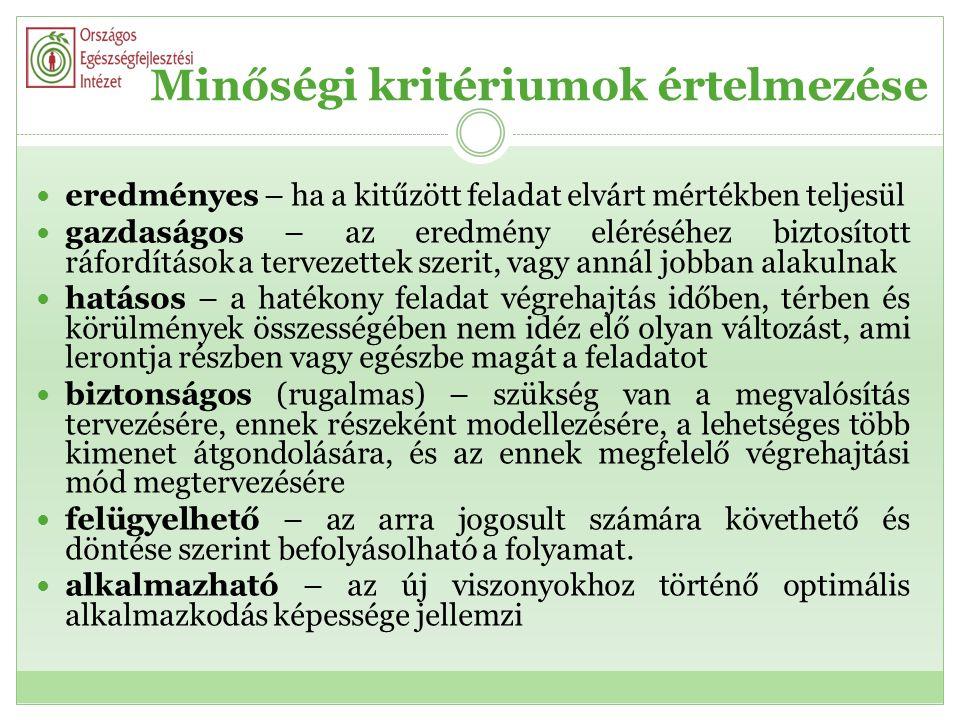 """Köszönöm a figyelmet! solymosy.jozsef@oefi.antsz.hu OEFI honlapja : www.oefi.hu """"Egyedül nem megy…"""
