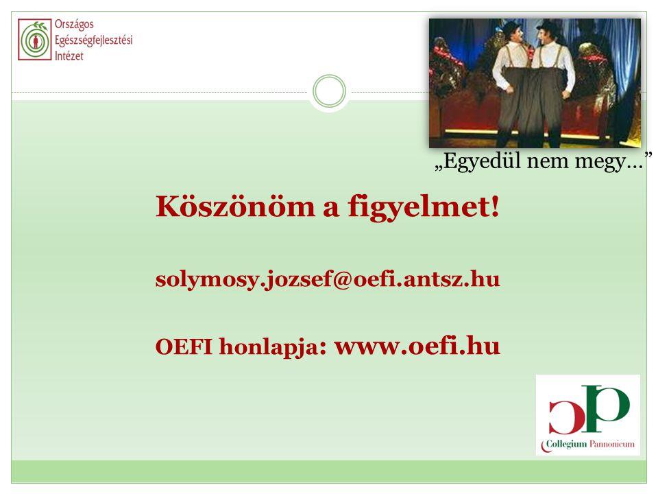 """Köszönöm a figyelmet! solymosy.jozsef@oefi.antsz.hu OEFI honlapja : www.oefi.hu """"Egyedül nem megy…"""""""