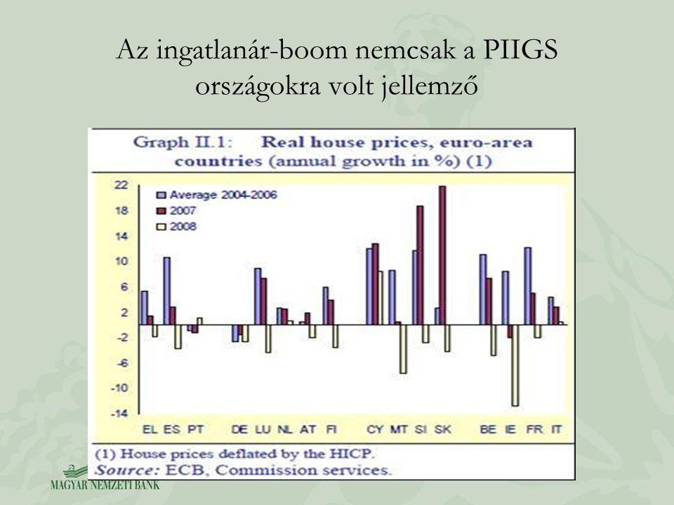 Az ingatlanár-boom nemcsak a PIIGS országokra volt jellemző