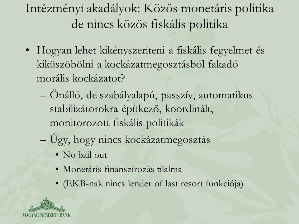 Intézményi akadályok: Közös monetáris politika de nincs közös fiskális politika •Hogyan lehet kikényszeríteni a fiskális fegyelmet és kiküszöbölni a kockázatmegosztásból fakadó morális kockázatot.