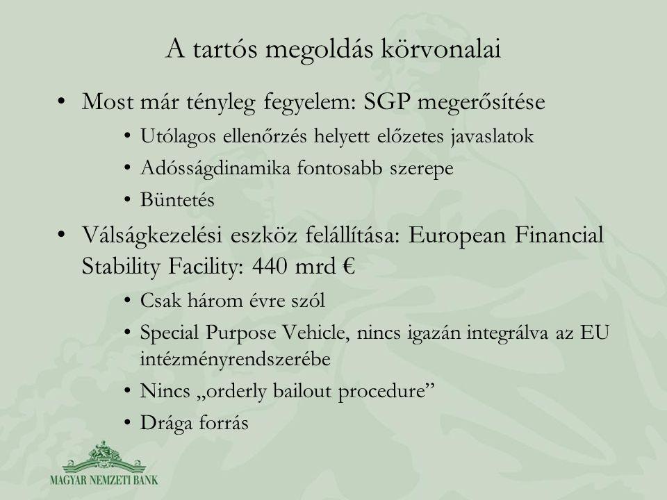 """•Most már tényleg fegyelem: SGP megerősítése •Utólagos ellenőrzés helyett előzetes javaslatok •Adósságdinamika fontosabb szerepe •Büntetés •Válságkezelési eszköz felállítása: European Financial Stability Facility: 440 mrd € •Csak három évre szól •Special Purpose Vehicle, nincs igazán integrálva az EU intézményrendszerébe •Nincs """"orderly bailout procedure •Drága forrás A tartós megoldás körvonalai"""