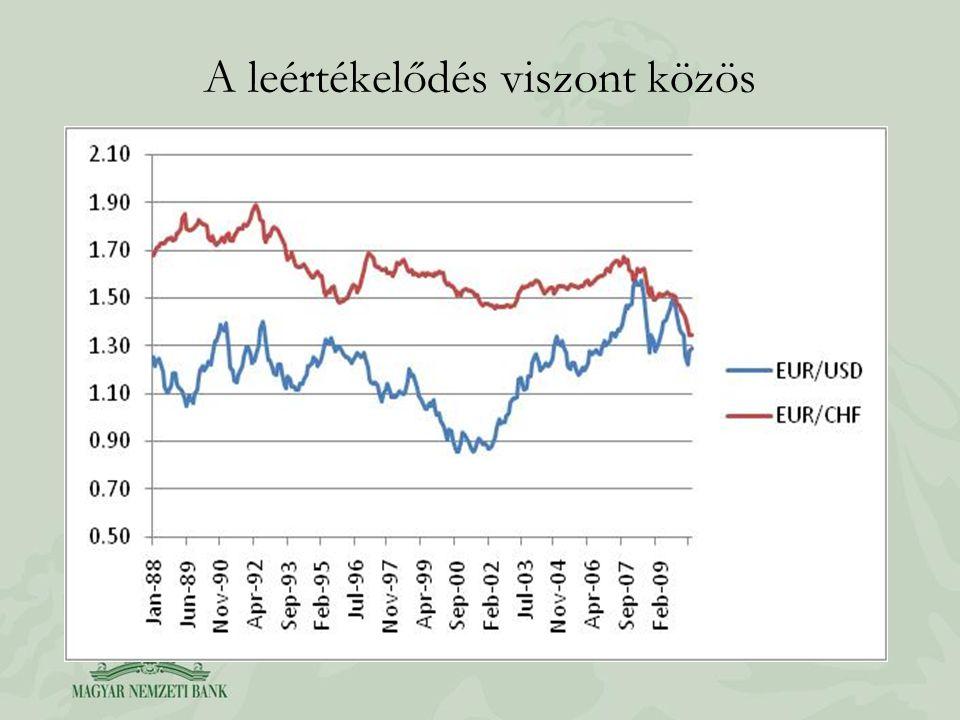 A Lehman utáni azért fagytak le a pénzpiacok, mert senki nem tudta pontosan, hogy hol voltak a kockázatok