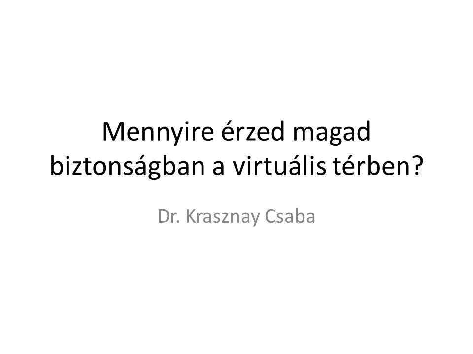 Mennyire érzed magad biztonságban a virtuális térben? Dr. Krasznay Csaba