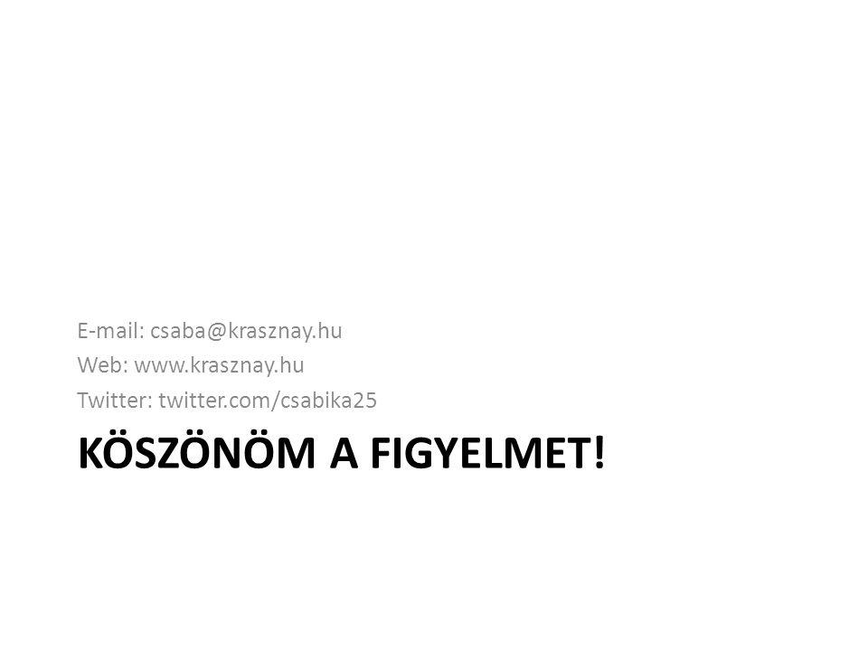 KÖSZÖNÖM A FIGYELMET! E-mail: csaba@krasznay.hu Web: www.krasznay.hu Twitter: twitter.com/csabika25