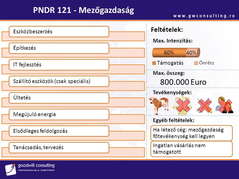 PNDR 121 - Mezőgazdaság EszközbeszerzésÉpítkezésIT fejlesztésSzállító eszközök (csak speciális)ÜltetésMegújuló energiaElsődleges feldolgozásTanácsadás