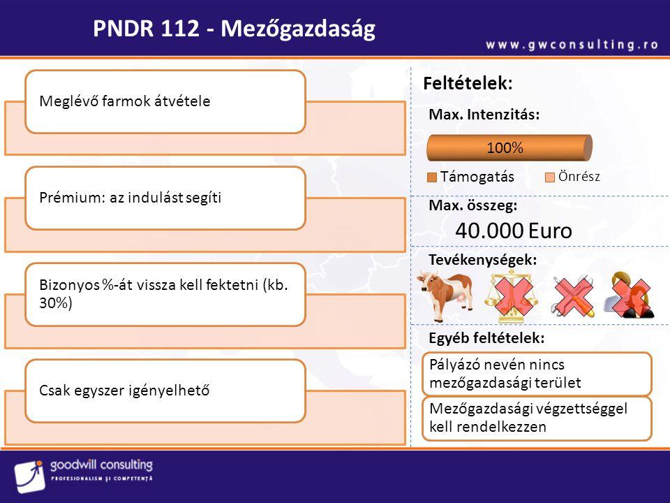 PNDR 112 - Mezőgazdaság Meglévő farmok átvételePrémium: az indulást segíti Bizonyos %-át vissza kell fektetni (kb. 30%) Csak egyszer igényelhető Felté