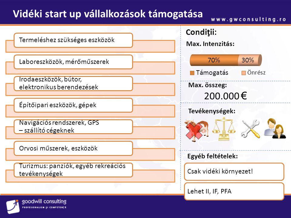 Vidéki start up vállalkozások támogatása Condiţii: Max. Intenzitás: Max. összeg: 200.000 € Tevékenységek: Egyéb feltételek: Csak vidéki környezet!Lehe