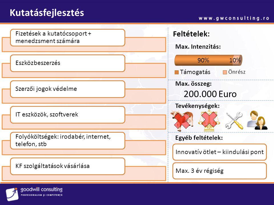 Kutatásfejlesztés Fizetések a kutatócsoport + menedzsment számára EszközbeszerzésSzerzői jogok védelmeIT eszközök, szoftverek Folyóköltségek: irodabér