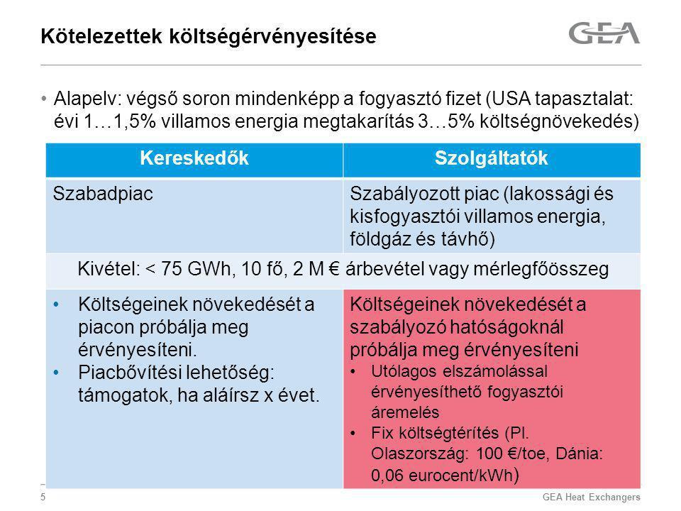 GEA Heat Exchangers 5 •Alapelv: végső soron mindenképp a fogyasztó fizet (USA tapasztalat: évi 1…1,5% villamos energia megtakarítás 3…5% költségnövekedés) Kötelezettek költségérvényesítése KereskedőkSzolgáltatók SzabadpiacSzabályozott piac (lakossági és kisfogyasztói villamos energia, földgáz és távhő) Kivétel: < 75 GWh, 10 fő, 2 M € árbevétel vagy mérlegfőösszeg •Költségeinek növekedését a piacon próbálja meg érvényesíteni.
