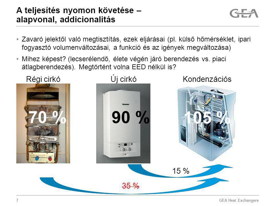 GEA Heat Exchangers 7 •Zavaró jelektől való megtisztítás, ezek eljárásai (pl.
