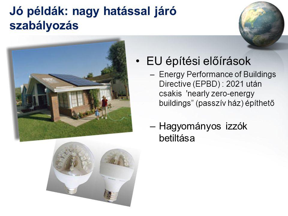 Jó példák: nagy hatással járó szabályozás •EU építési előírások –Energy Performance of Buildings Directive (EPBD) : 2021 után csakis 'nearly zero-ener