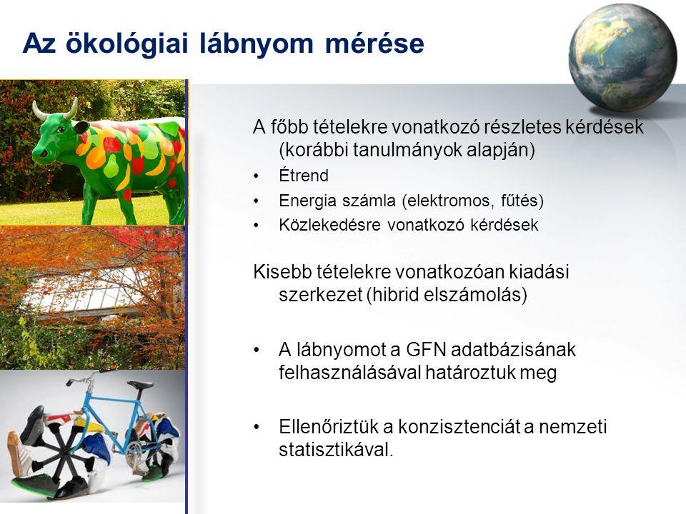 Az ökológiai lábnyom mérése A főbb tételekre vonatkozó részletes kérdések (korábbi tanulmányok alapján) •Étrend •Energia számla (elektromos, fűtés) •K