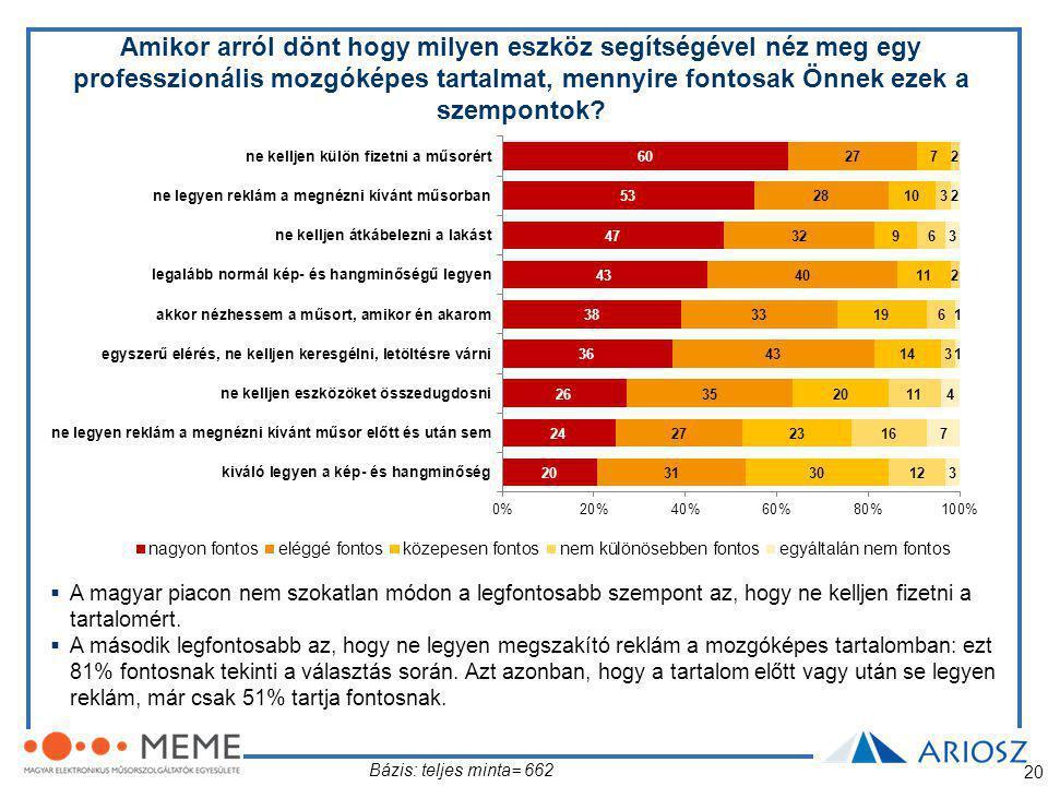 20  A magyar piacon nem szokatlan módon a legfontosabb szempont az, hogy ne kelljen fizetni a tartalomért.