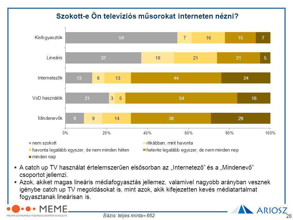 """28  A catch up TV használat értelemszerűen elsősorban az """"Internetező és a """"Mindenevő csoportot jellemzi."""
