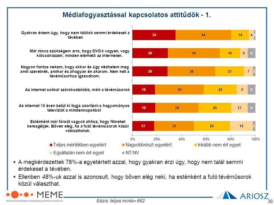 36 Médiafogyasztással kapcsolatos attitűdök - 1.