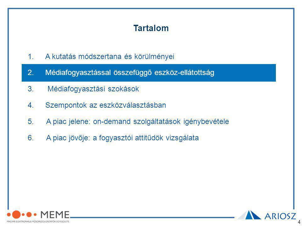 4 1.A kutatás módszertana és körülményei 2.Médiafogyasztással összefüggő eszköz-ellátottság 3.