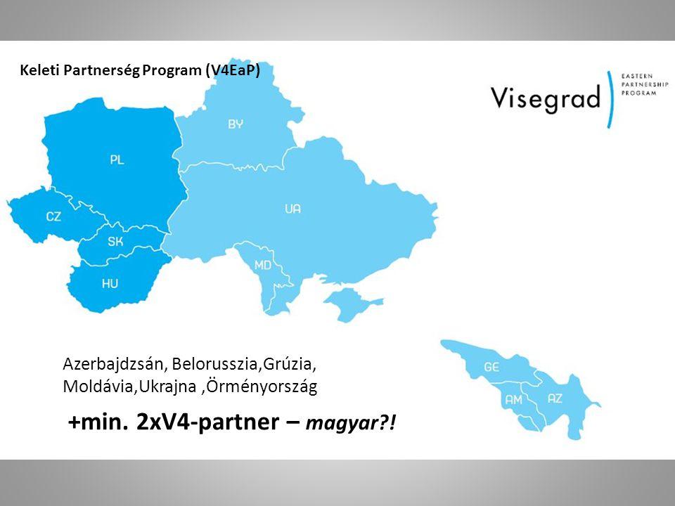 VISEGRÁD + V4 Ny-Balkán Albánia,Koszovó,Macedónia,Bosznia-.