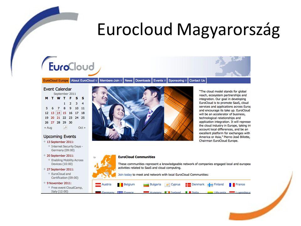 Fogalmak - Opcionális • Mi is az a Cloud Computing.