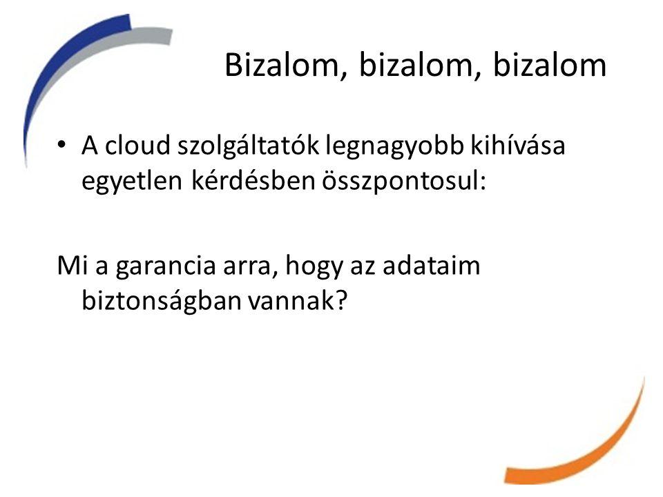 A Eurocloud mit nyújt.
