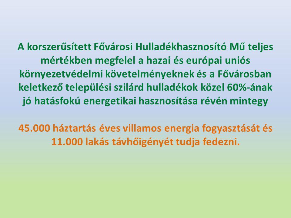 A korszerűsített Fővárosi Hulladékhasznosító Mű teljes mértékben megfelel a hazai és európai uniós környezetvédelmi követelményeknek és a Fővárosban k