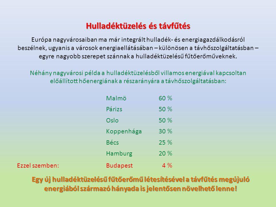 Európa nagyvárosaiban ma már integrált hulladék- és energiagazdálkodásról beszélnek, ugyanis a városok energiaellátásában – különösen a távhőszolgálta