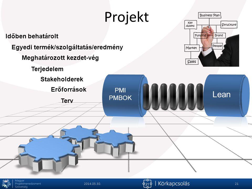 21 Projekt 2014.05.30.21 Erőforrások Terv Stakeholderek Terjedelem Meghatározott kezdet-vég Egyedi termék/szolgáltatás/eredmény Időben behatárolt PMI